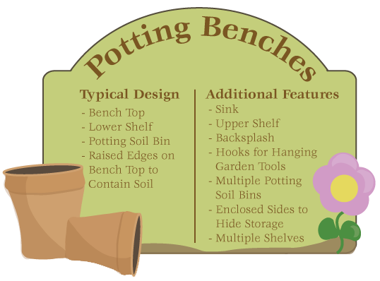 Potting Bench Chart